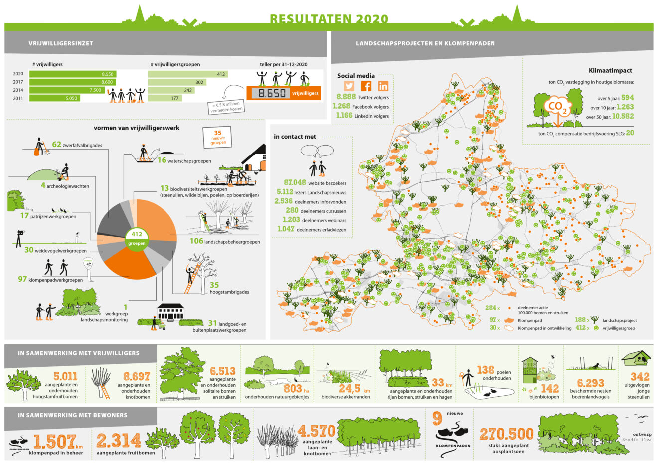 Def_Infographic_JaarberichtSLG_210225_WEB