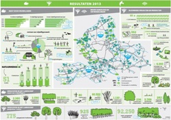 infographic_jaarbericht_2013_klein